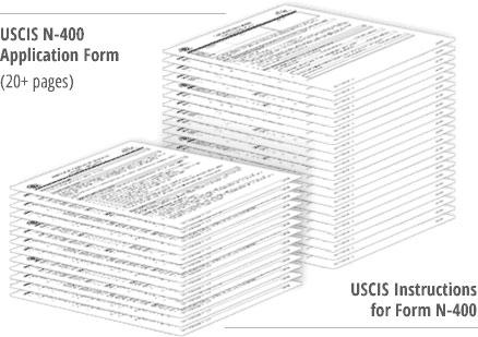 Formularios USCIS en papel